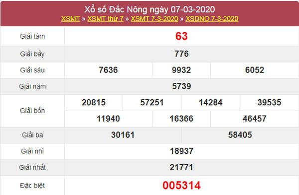 Soi cầu VIP XS Đắc Nông 14/3/2020 (Thứ 7 - 14/3/2020)