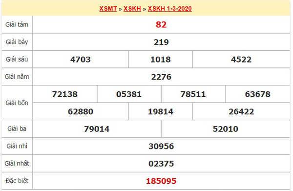 Soi cầu xs Khánh Hòa 4/3/2020 - Dự đoán XSKH thứ 4