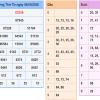 Tổng hợp KQXSMB- Dự đoán lô tô xổ số miền bắc ngày 07/05