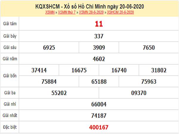Bảng KQXSHCM- Phân tích xổ số hồ chí minh ngày 22/06 chuẩn