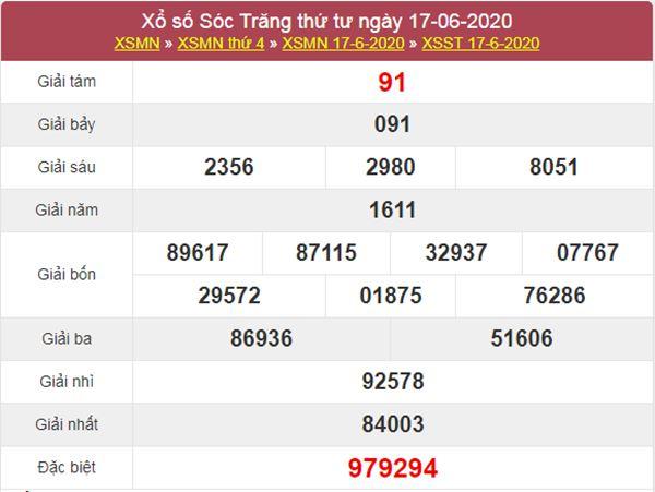 Thống kê XSST 24/6/2020 chốt KQXS Sóc Trăng thứ 4
