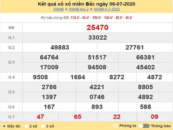 Dự đoán KQXSMB- xổ số miền bắc thứ 3 ngày 07/07 hôm nay