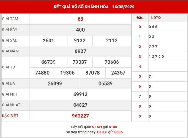 Soi cầu KQXS Khánh Hòa thứ 4 ngày 19-8-2020