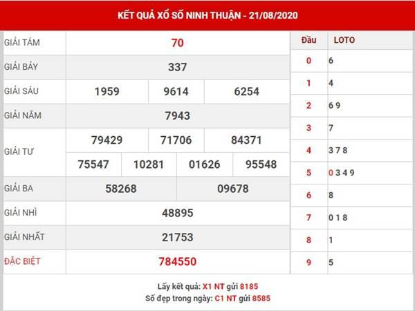 Soi cầu kết quả sổ xố Ninh Thuận thứ 6 ngày 28-8-2020