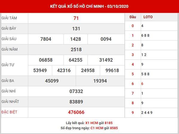 Thống kê xổ số Hồ Chí Minh thứ 2 ngày 5-10-2020