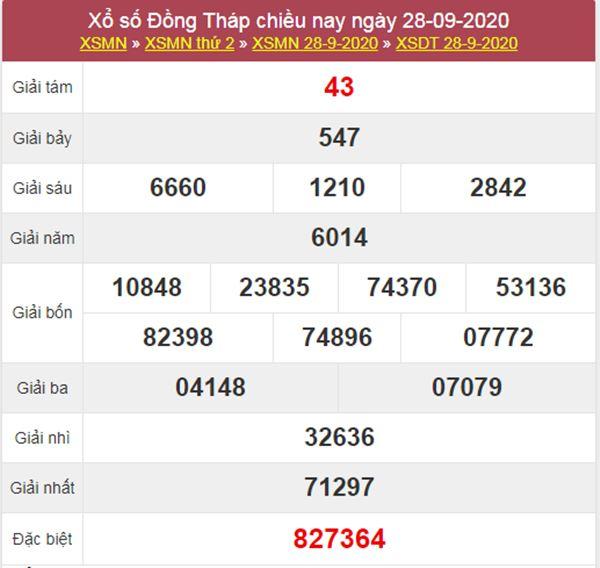 Dự đoán XSDT 5/10/2020 chốt lô VIP Đồng Tháp thứ 2