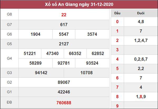 Soi cầu KQXS An Giang 7/1/2021 thứ 5 tỷ lệ trúng cao