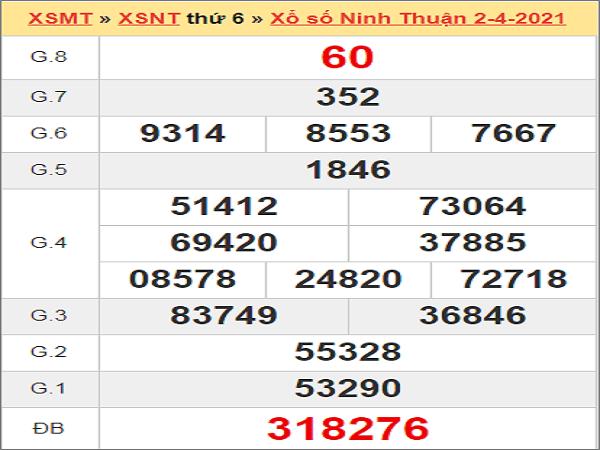 Soi cầu XSNT 9/4/2021