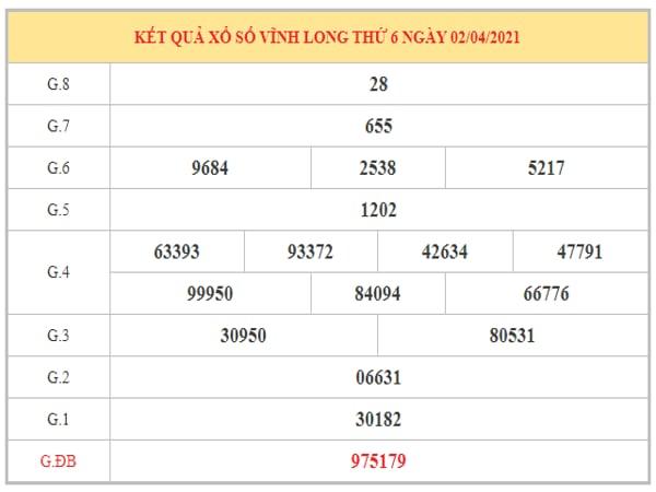 Phân tích KQXSVL ngày 9/4/2021 dựa trên kết quả kì trước