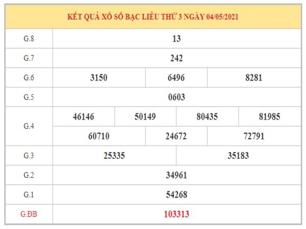 Thống kê KQXSBL ngày 11/5/2021 dựa trên kết quả kì trước