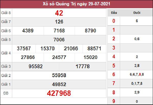 Dự đoán SXQT 5/8/2021 thứ 5 chốt loto số đẹp Quảng Trị