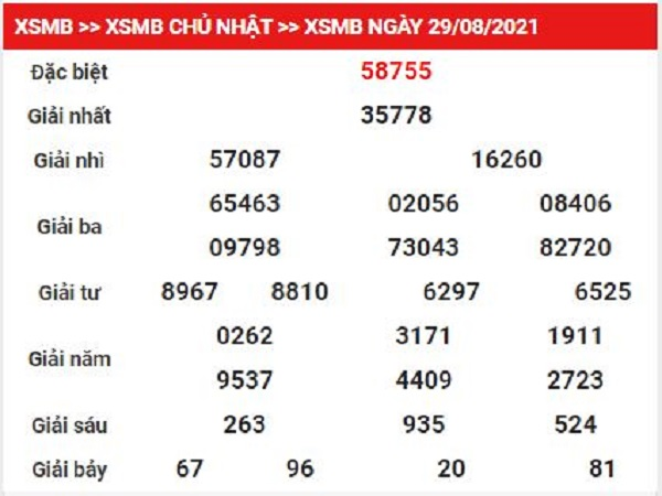 Kết quả xmsb ngày 29/8/2021